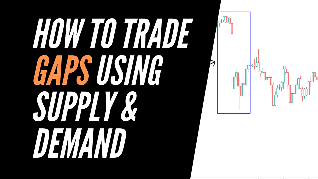 How to Trade Gaps using Supply and Demand