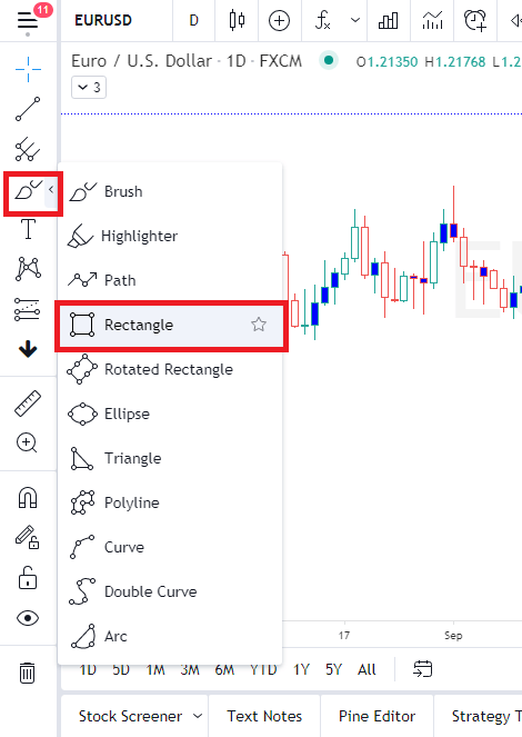 supply and demand with tradingview